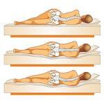 выбрать ортопедический матрас