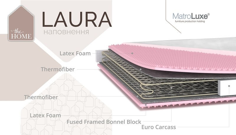 Матрас The Home Laura