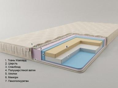 Топпер Сонель Малибу