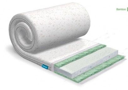 Топпер Sleep Roll Air Comfort 3+1 Bamboo / Эир Комфорт 3+1 Бамбу