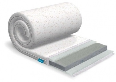 Топпер Sleep Roll Air Comfort 3+1 Lite / Эир Комфорт 3+1 Лайт